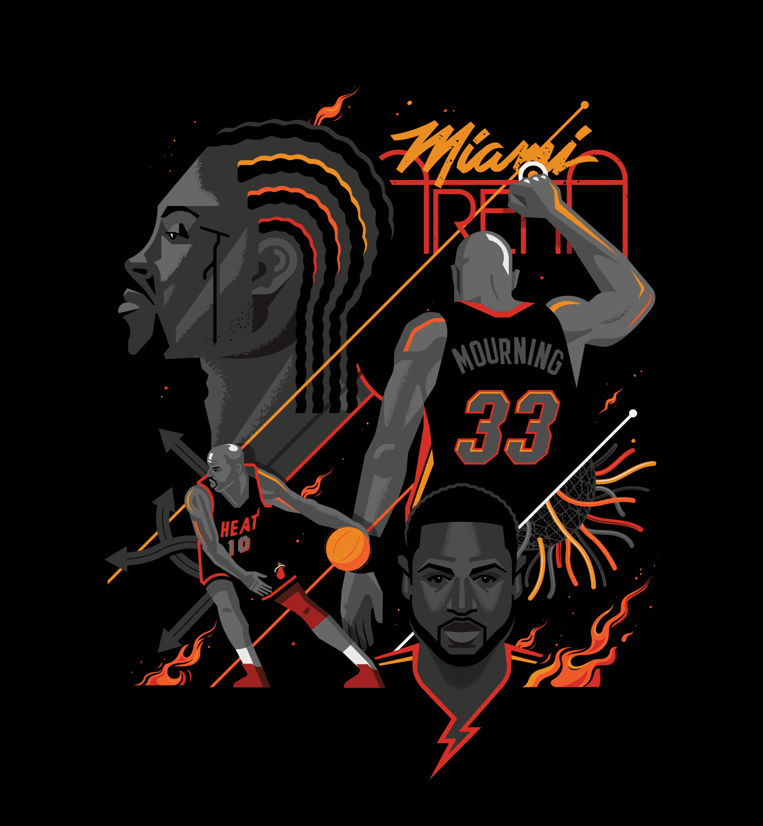 30 Years of HEAT