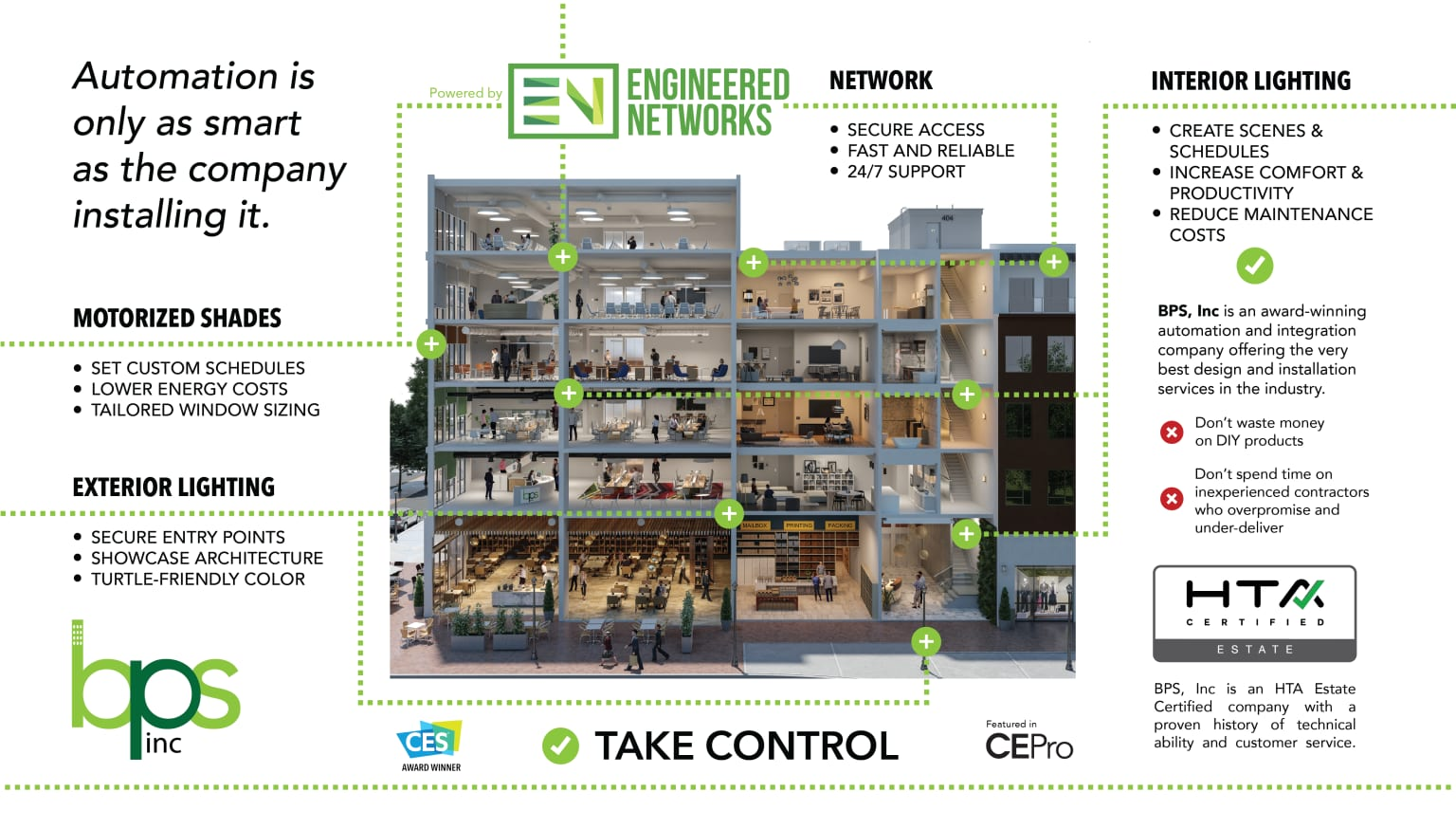 3D Rendering, Systems Integration Marketing Collateral