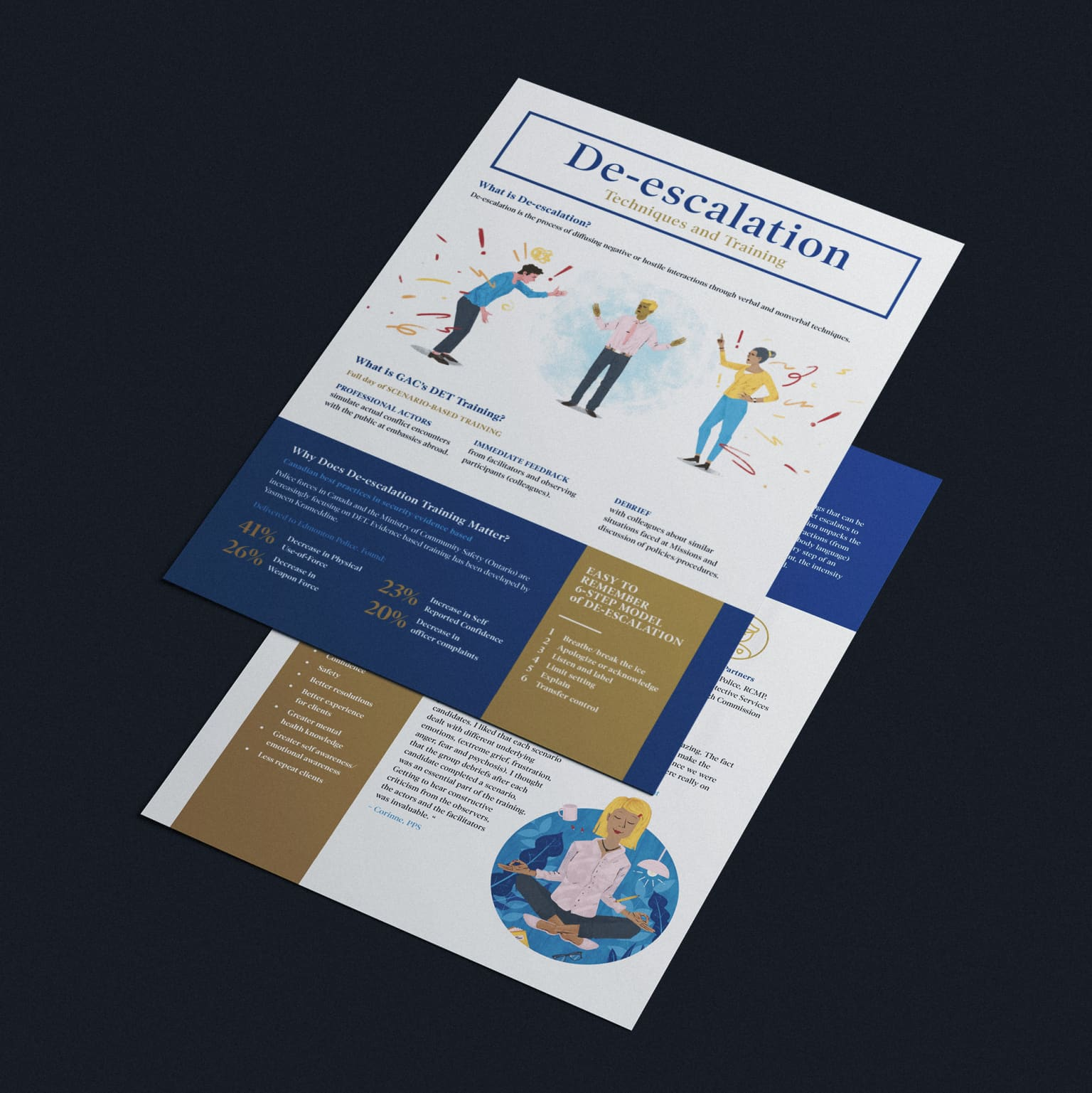 Illustrations for Global Affairs Canada