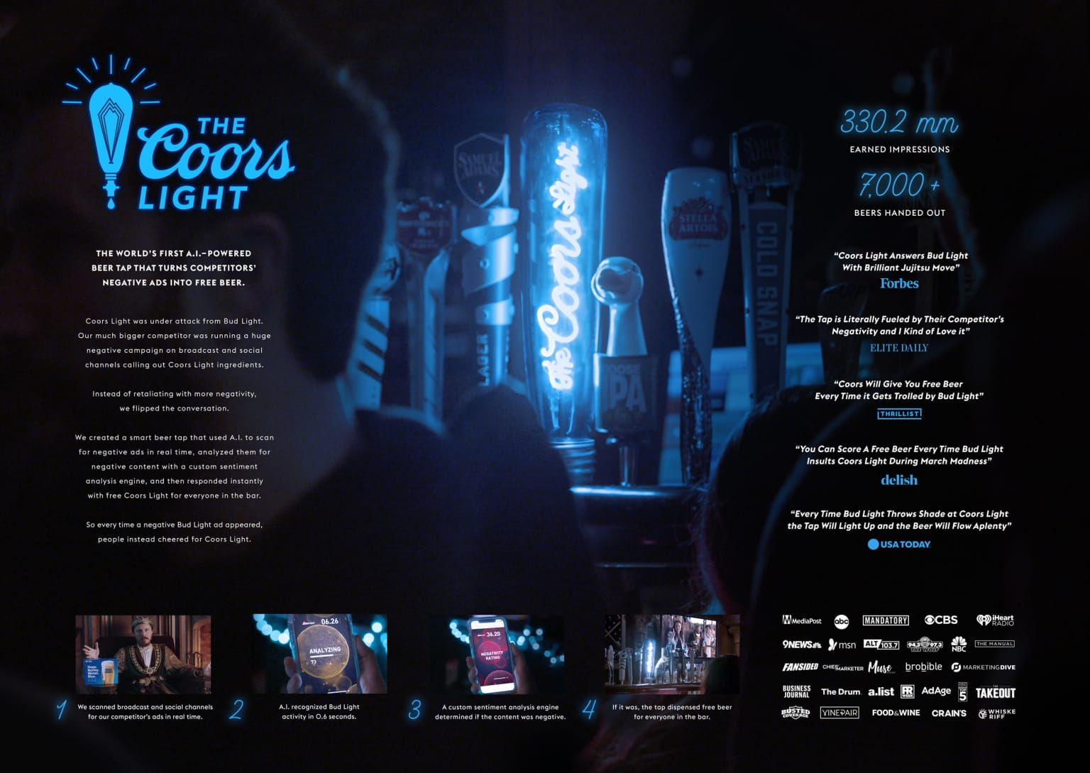 The Coors Light