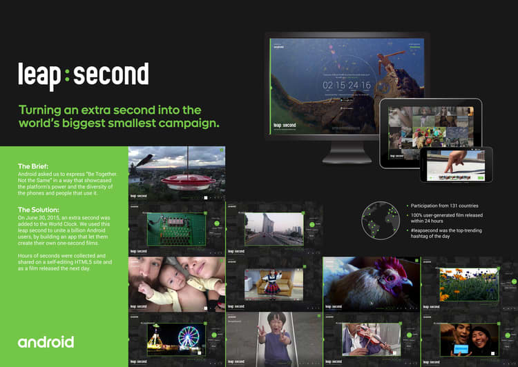 Android : Leap Second