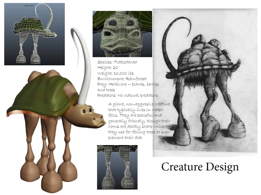 3D and 2D Animation and Modeling
