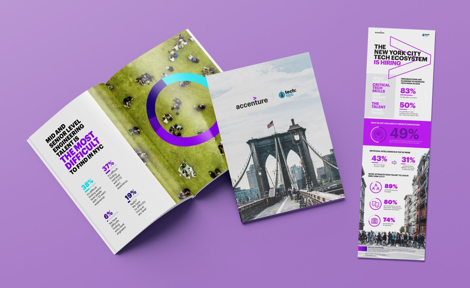 Accenture - Tech: NYC