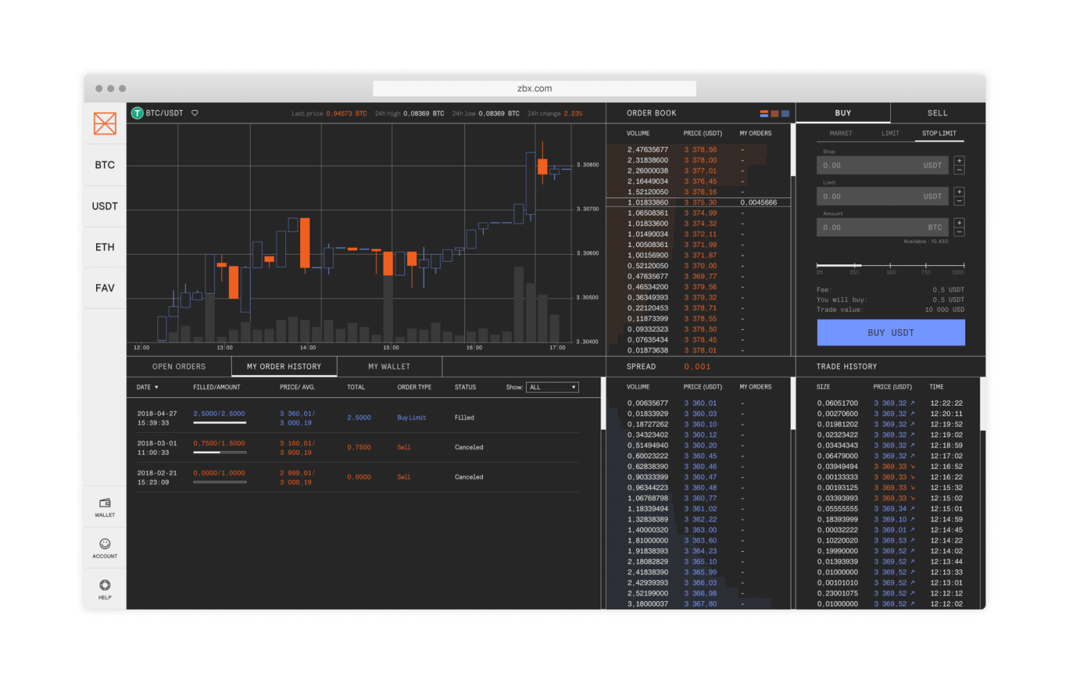 zbx / cryptocurrency exchange
