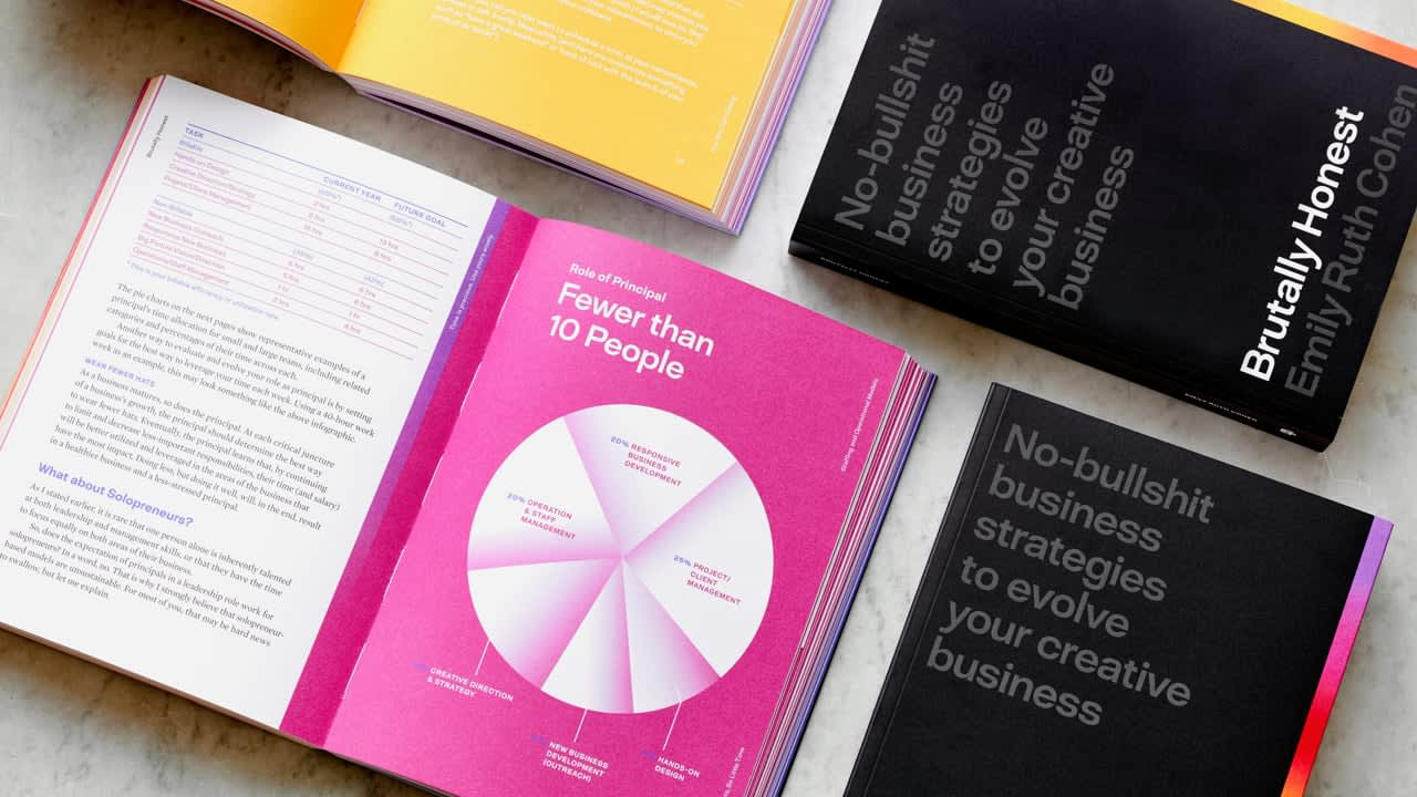 Roll-out of Business Book for Creatives