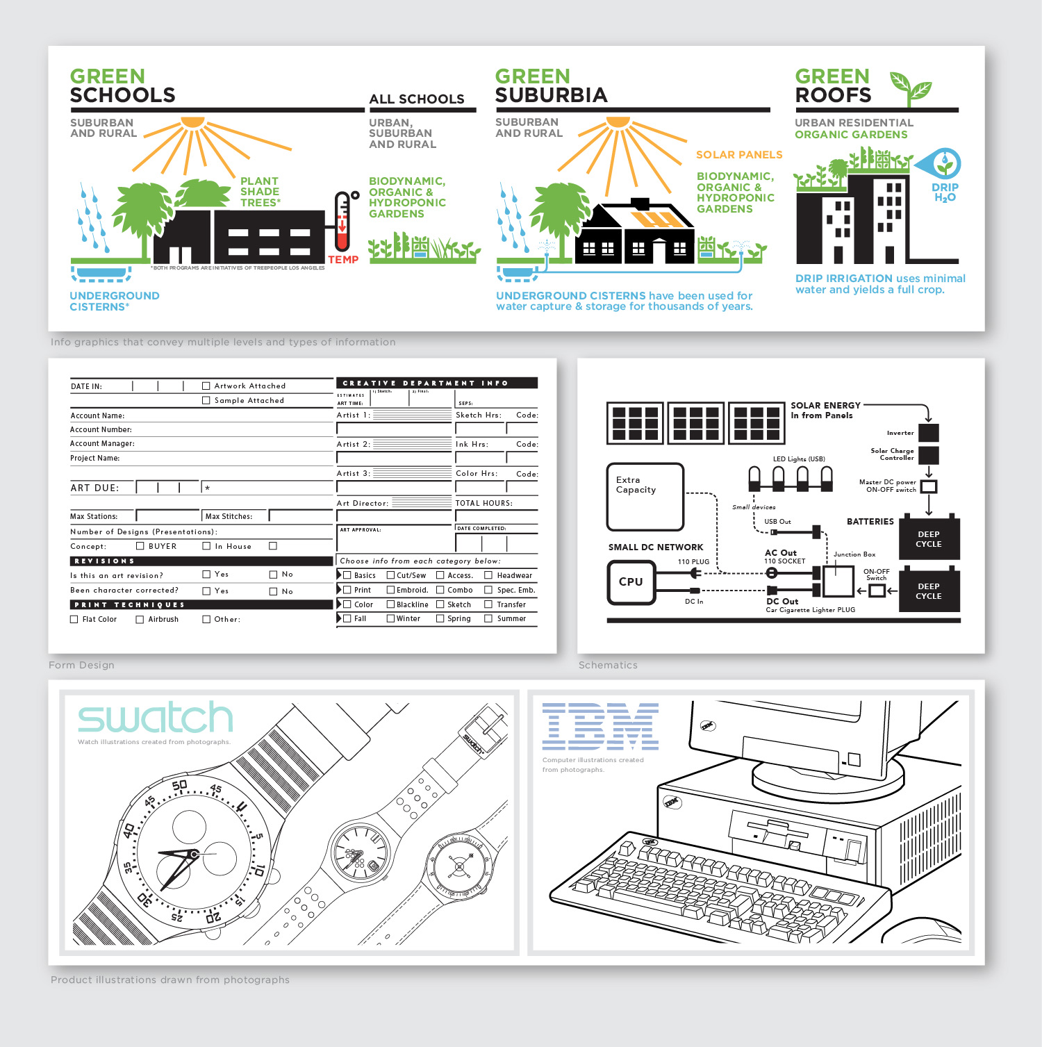 Information Design, Production Art, Schematics, Forms & Product Illustration