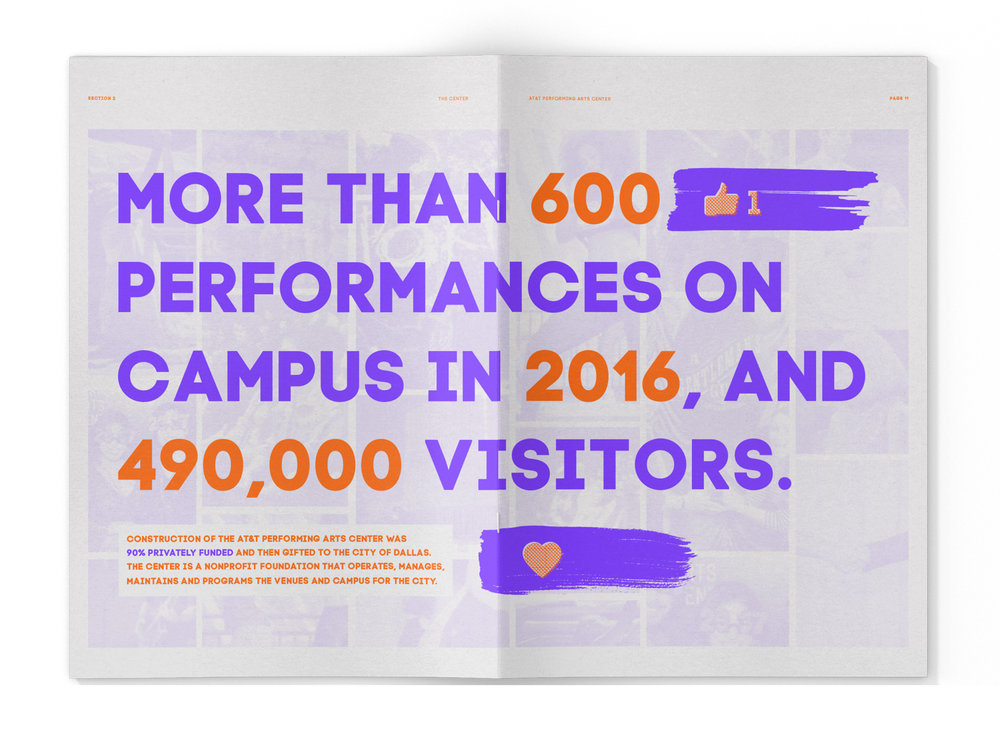 AT&T Performing Arts Center 2016 Community Report