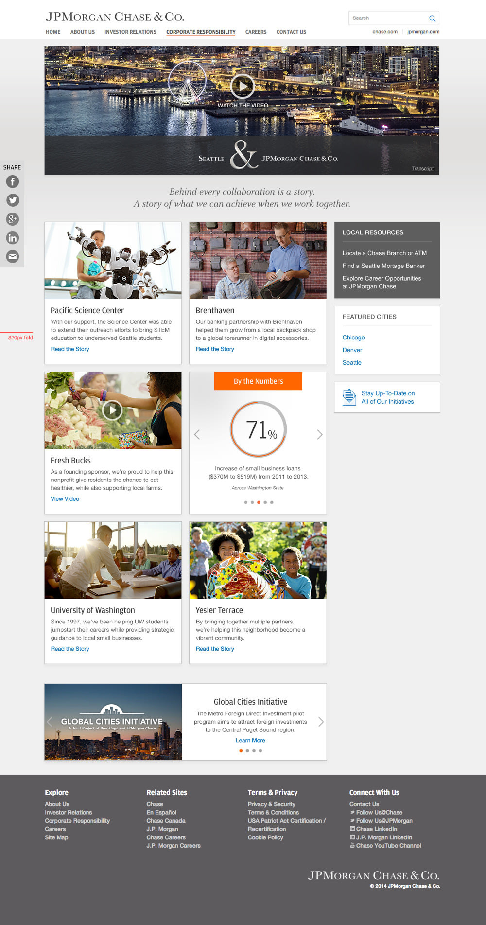 JP Morgan Chase & Co  - Corporate Responsibility Local Market