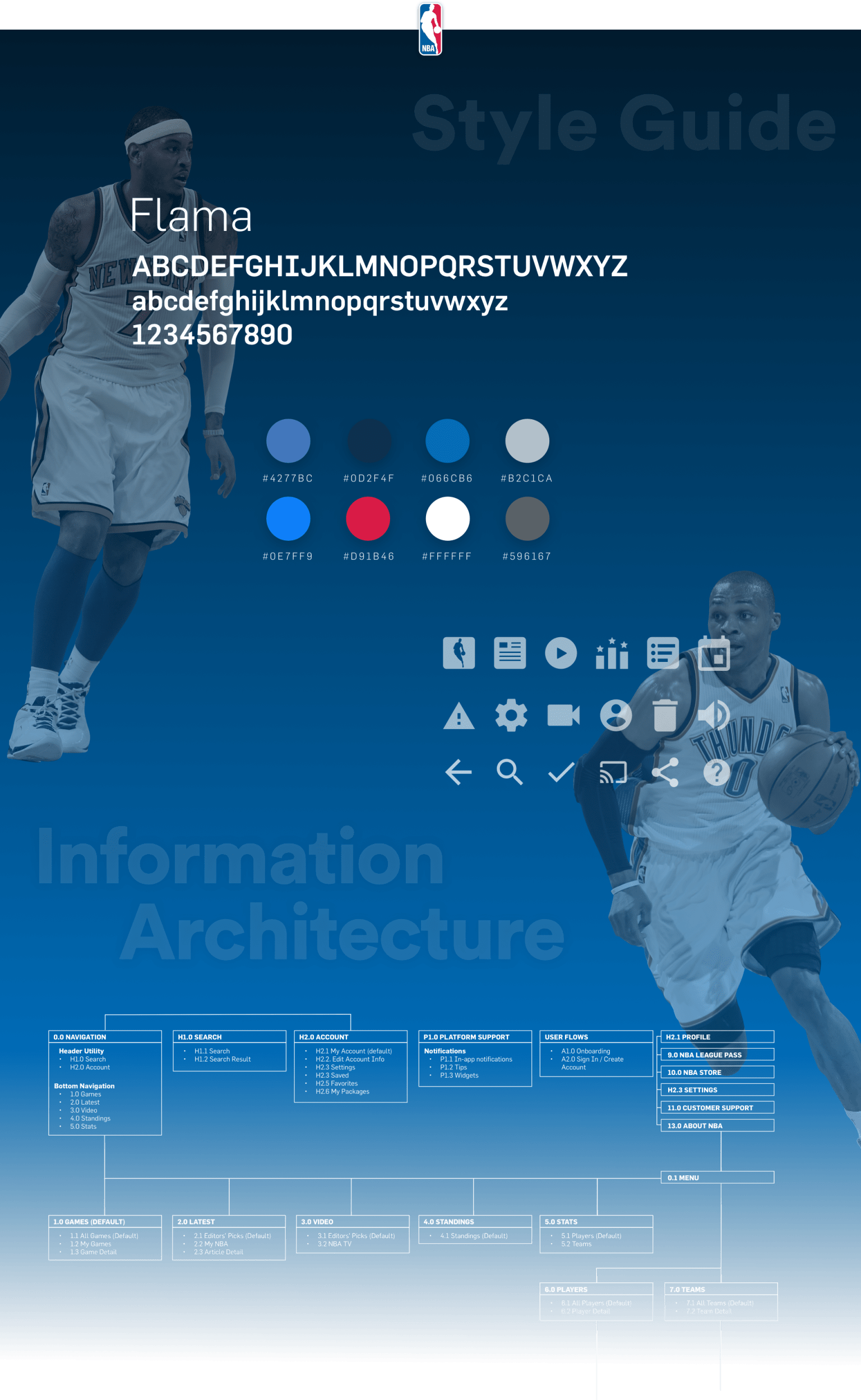 NBA: International Redesign + Digital Product Ecosystem