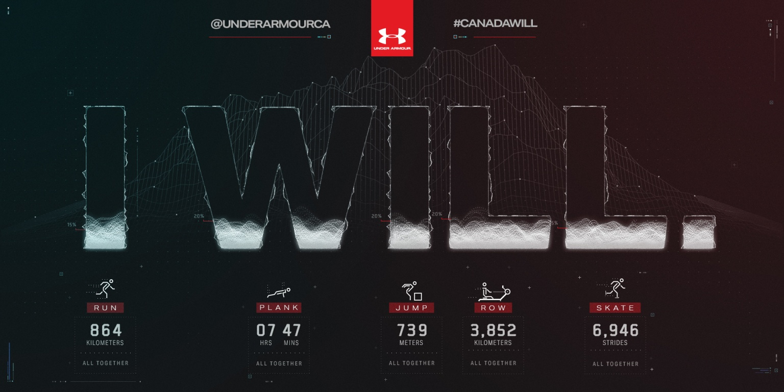 The Under Armour Wall of WILL Competition