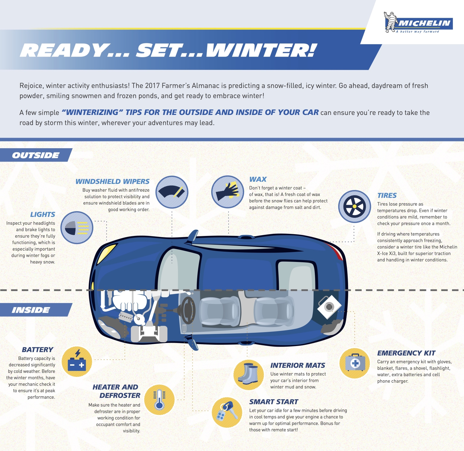 Michelin Infographic