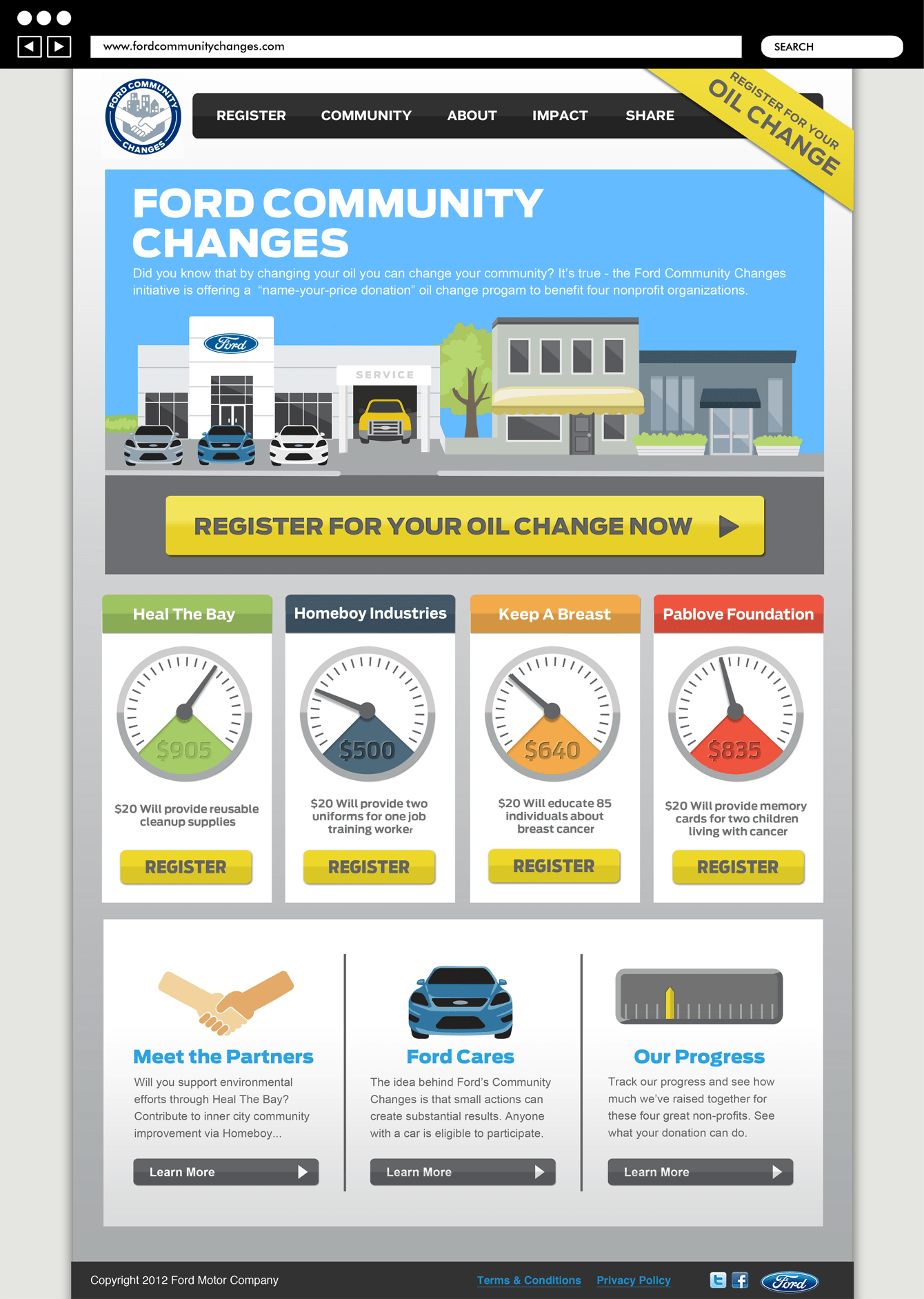 Ford Community Changes