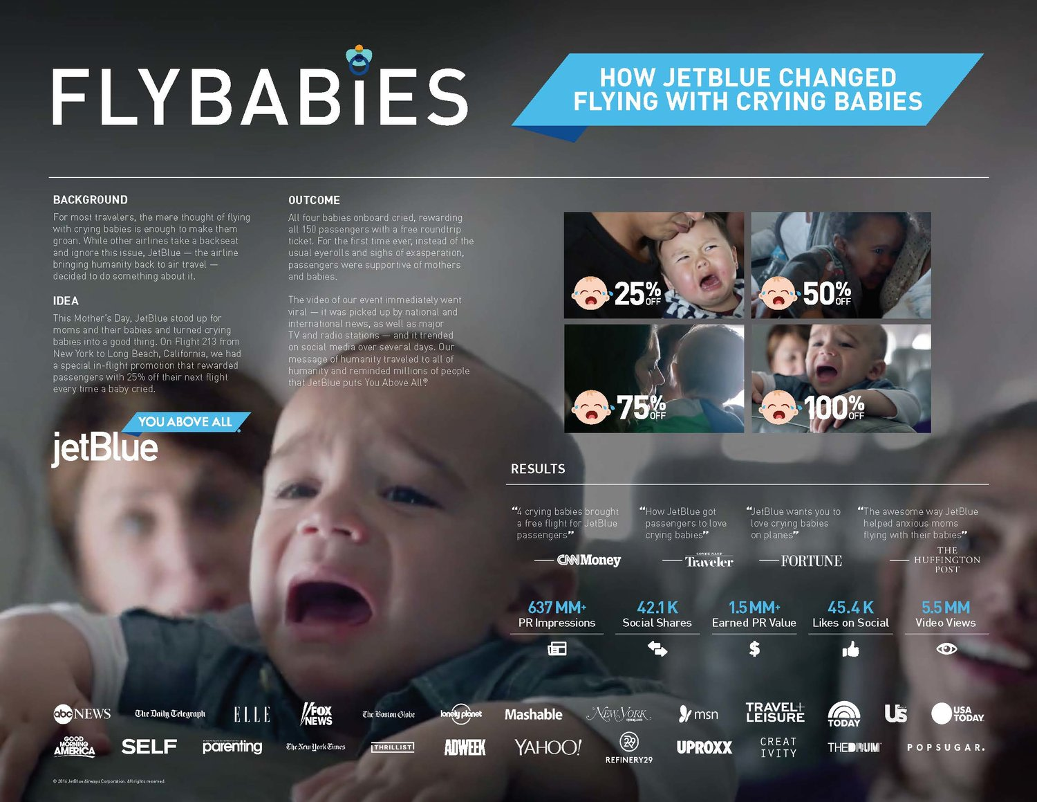 Flybabies by JetBlue