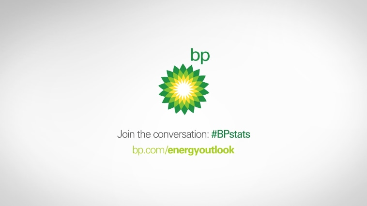 BP Energy Outlook