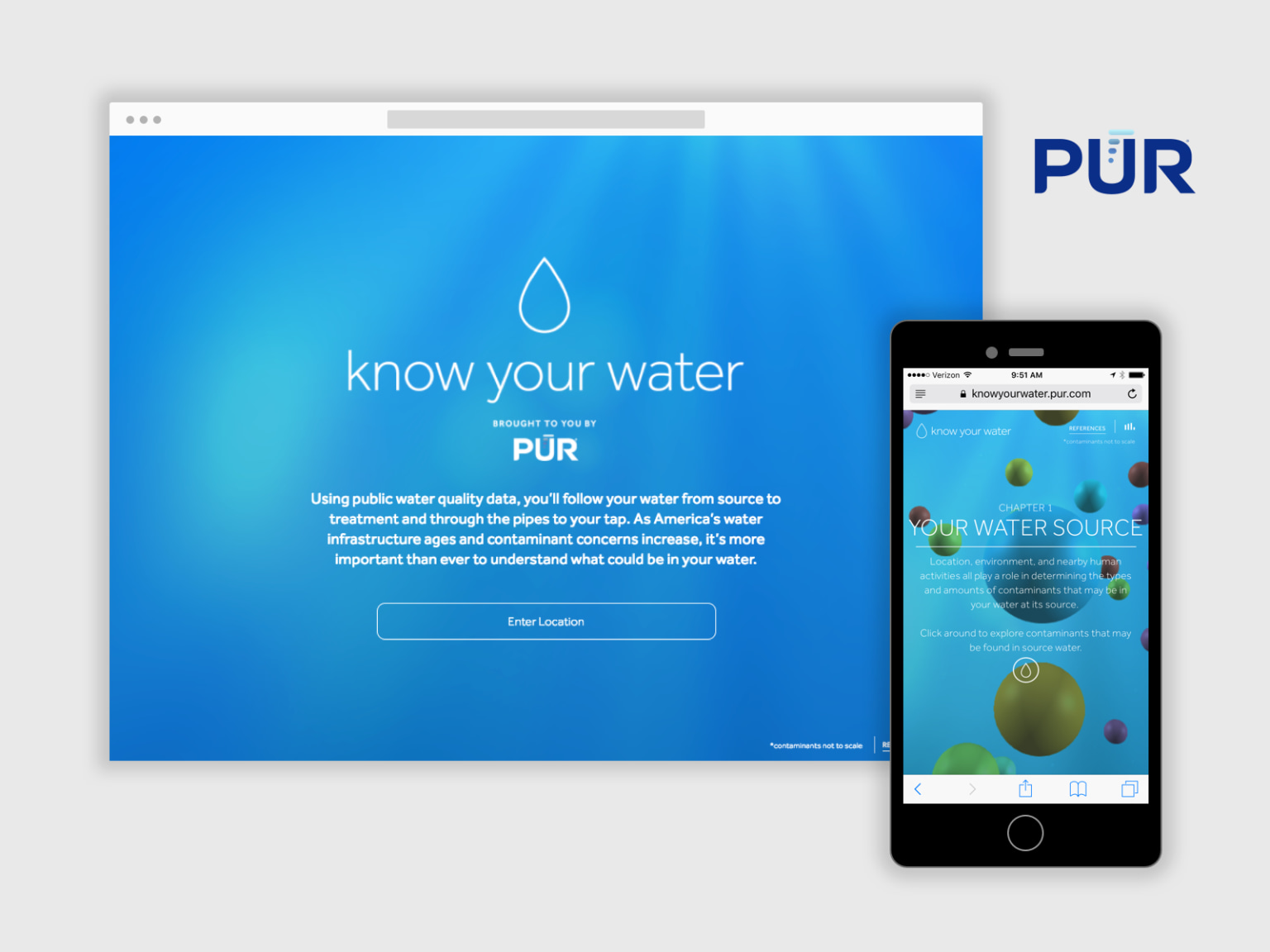 PUR - Know Your Water