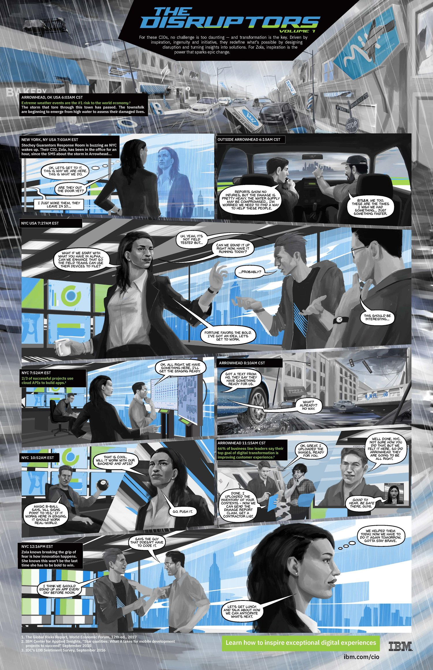 IBM Graphic Novels
