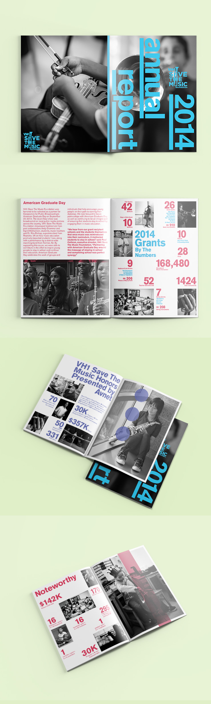 VH1: Save The Music annual report