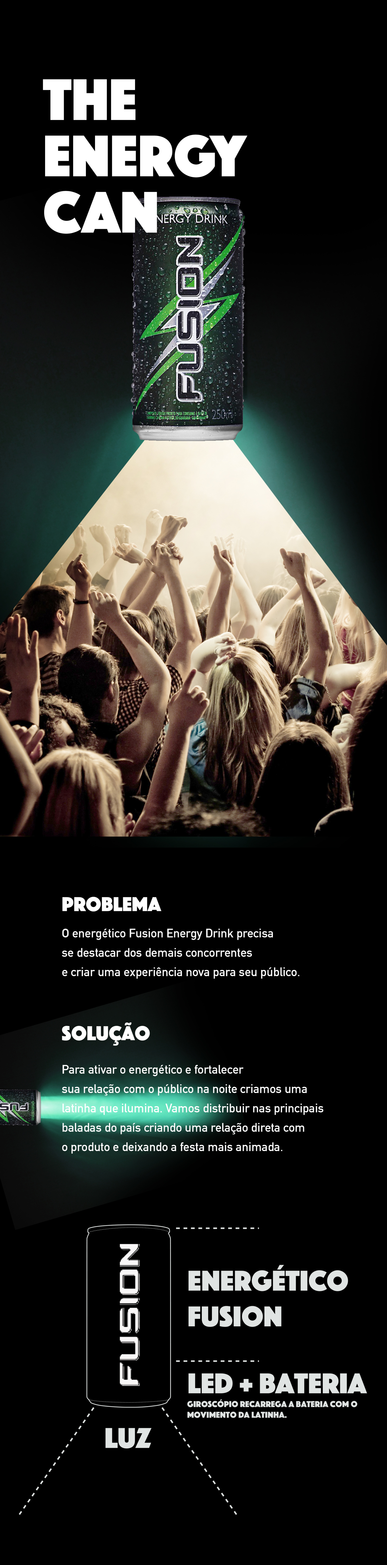 Fusion Energy Drink - Activation