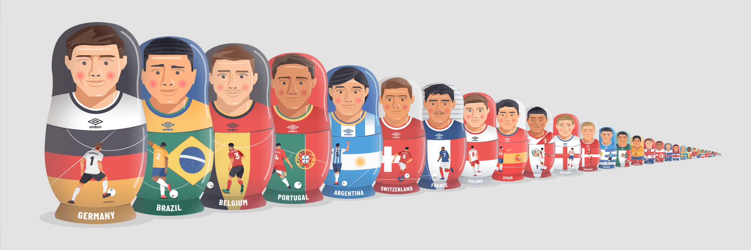 Umbro World Cup Campaign 2018