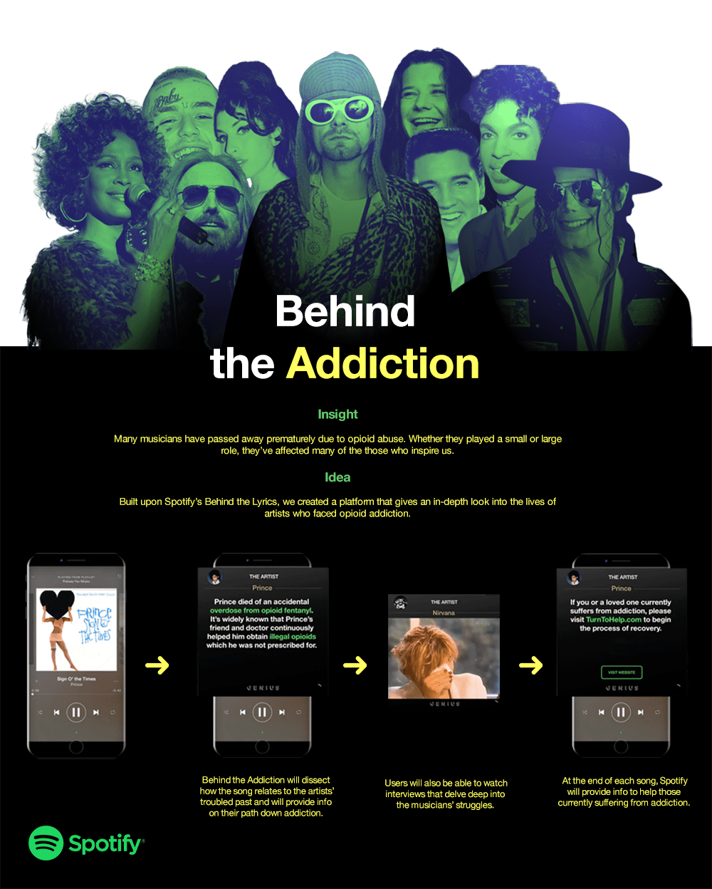 Spotify: Behind the Addiction - WNW