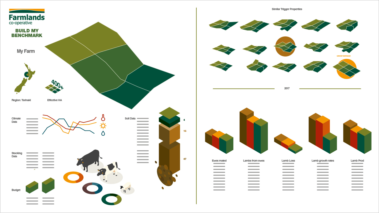 Farmlands Tech Illustration