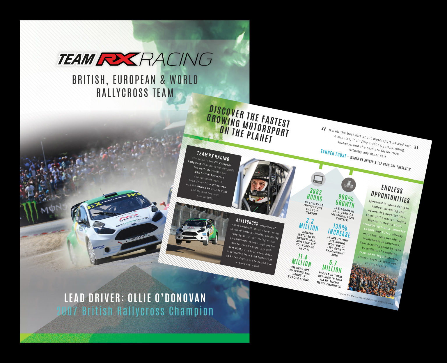 Rally Cross Team Sponsorship Document
