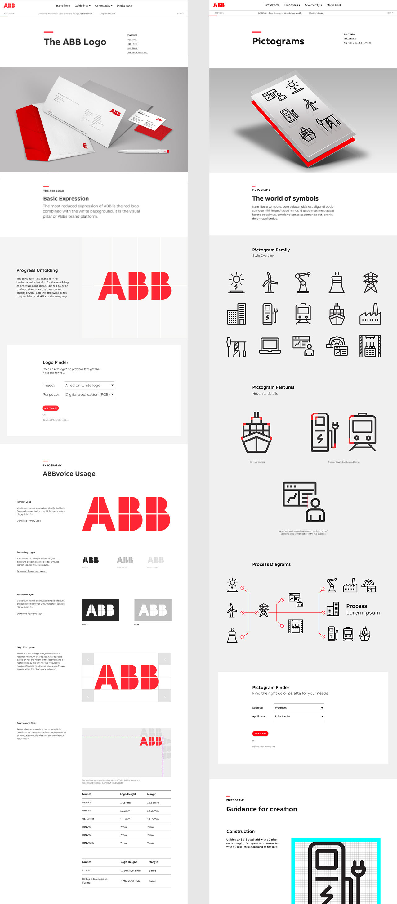 ABB Brand Guidelines