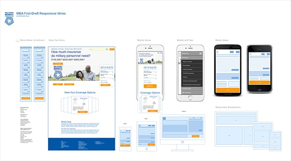 Digital Product Experience Strategy (ux)