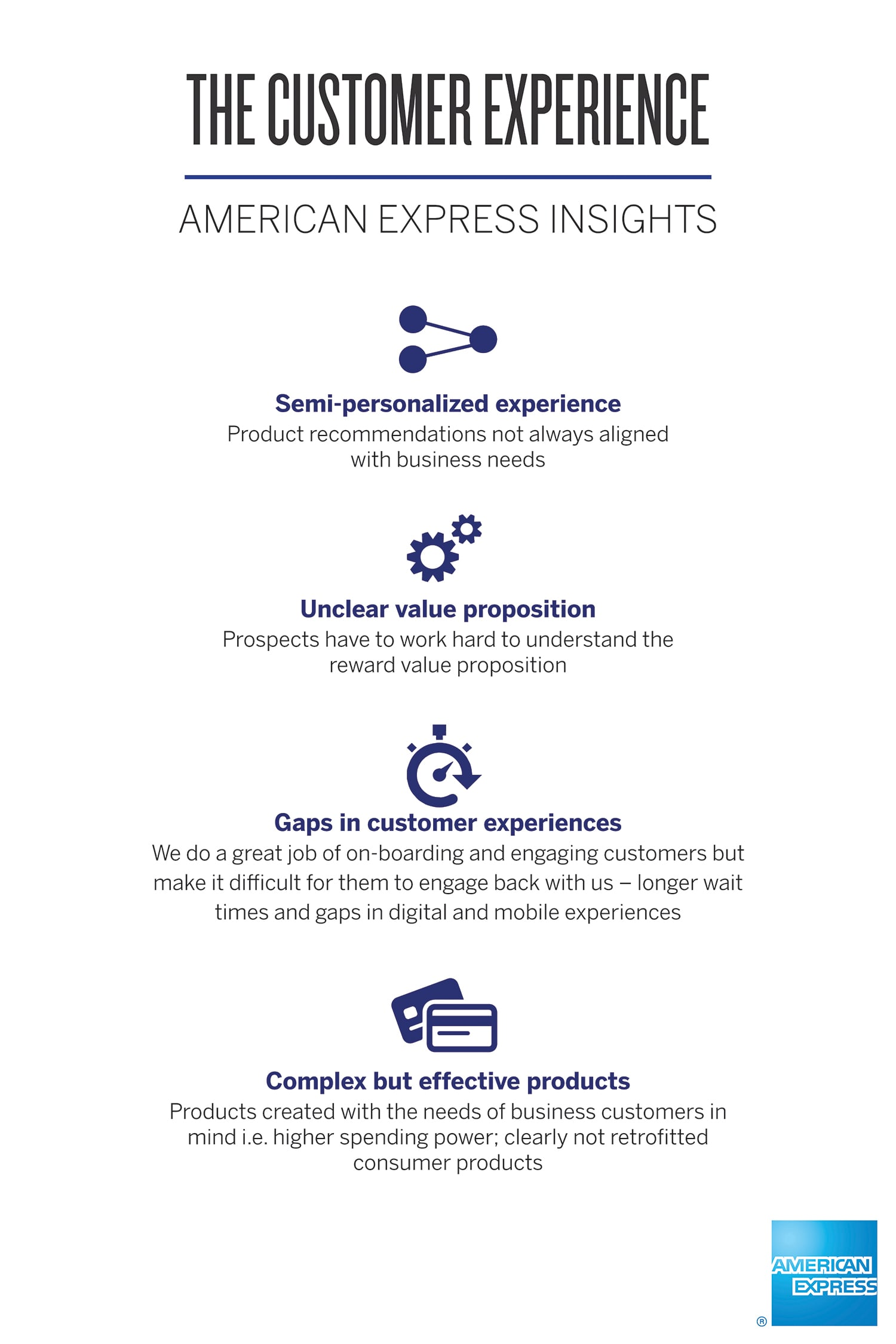 AMEX CUSTOMER  EXPERIENCE INSIGHT POSTER