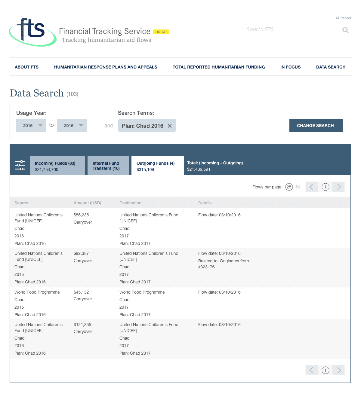 Financial Tracking Service Data Search Tool