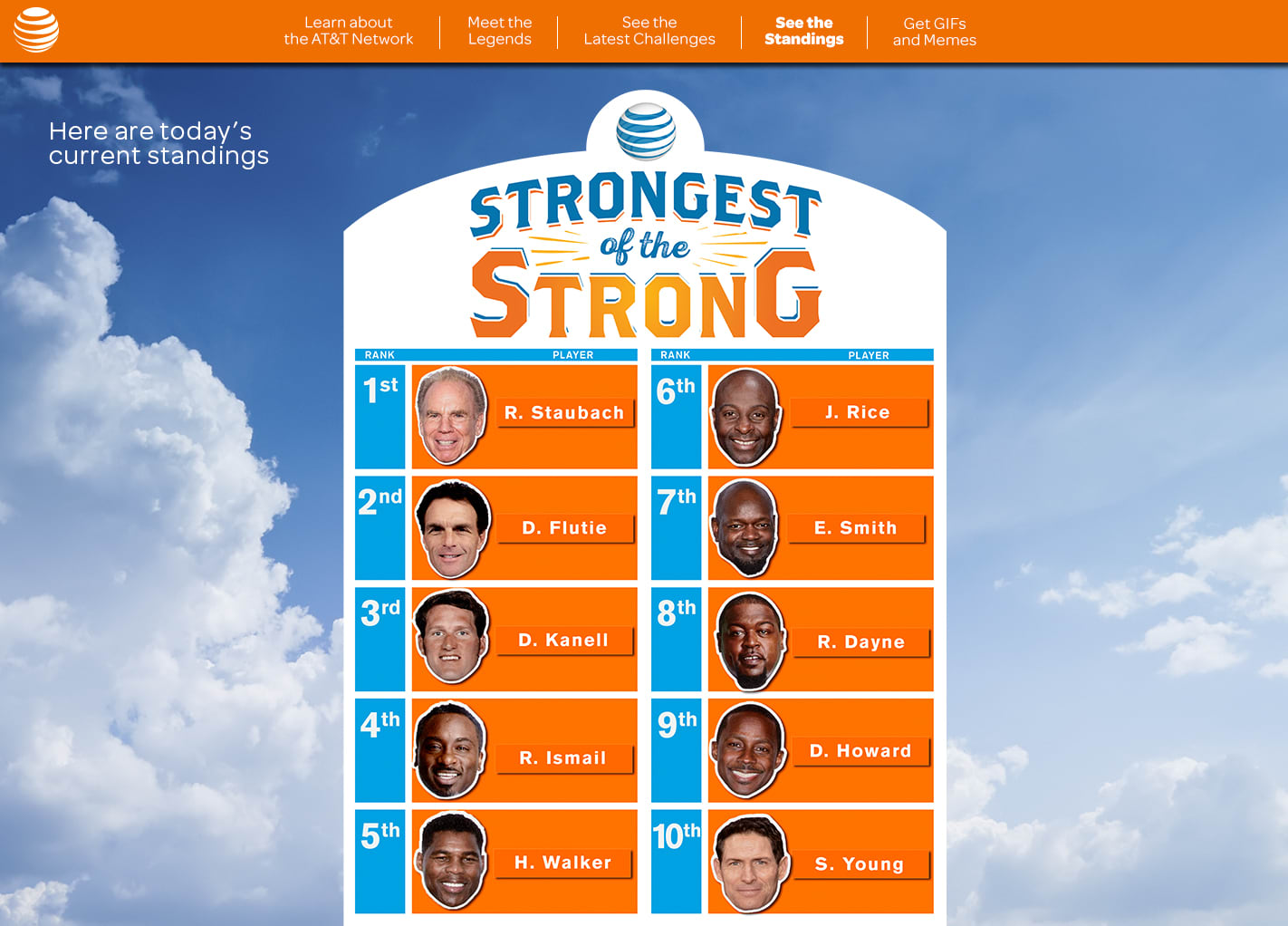 AT&T Strongest of the Strong