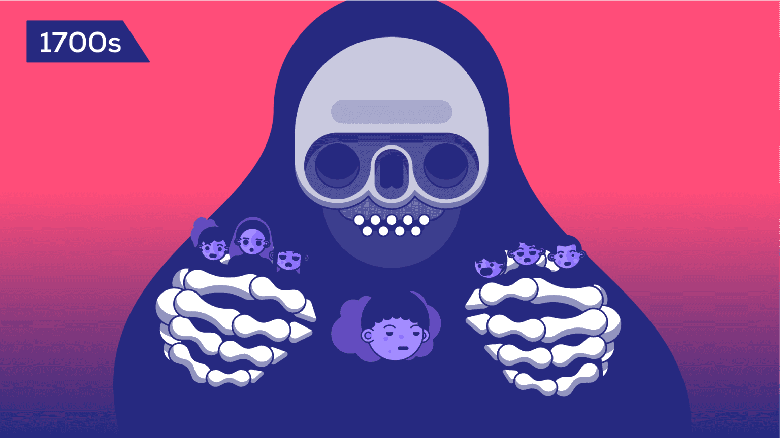 Kurzgesagt: Overpopulation – The Human Explosion Explained