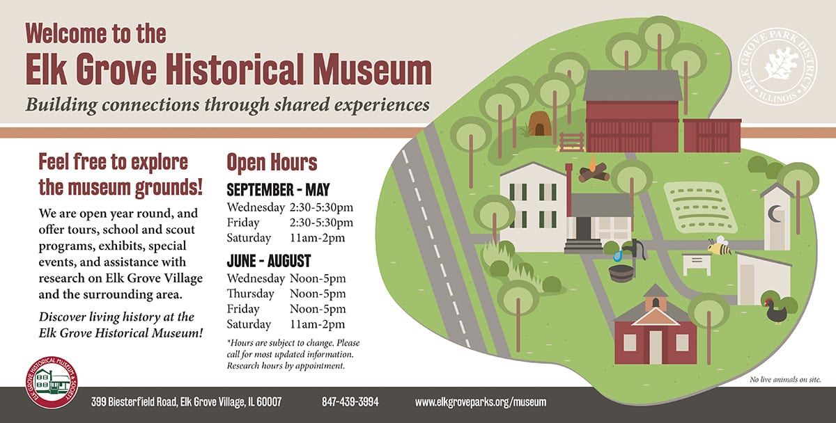 Museum Welcome Sign and Illustrated Map