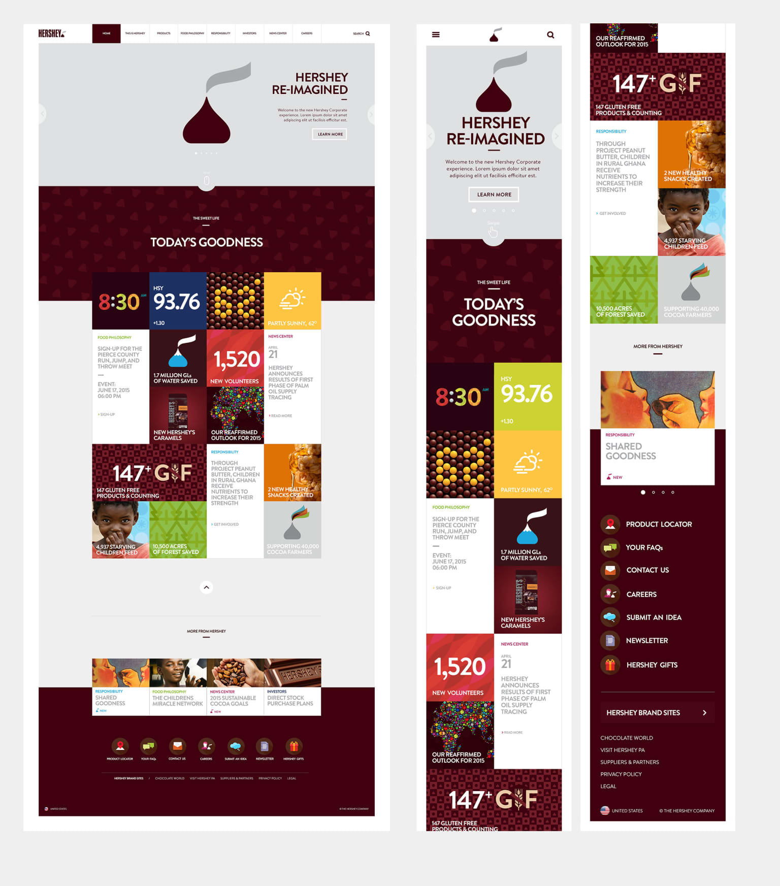 Hershey's Company Site Redesign