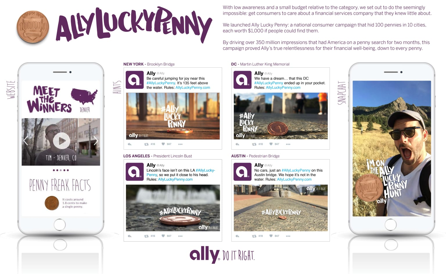 Ally Lucky Penny Project