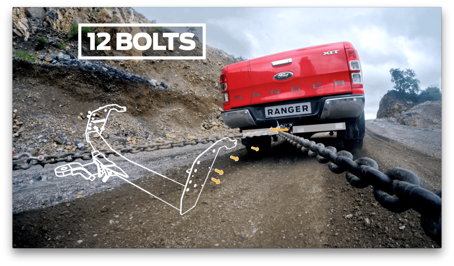 "Ford Ranger ""Tough Towing"" - THE SCIENCE OF TRUCK"