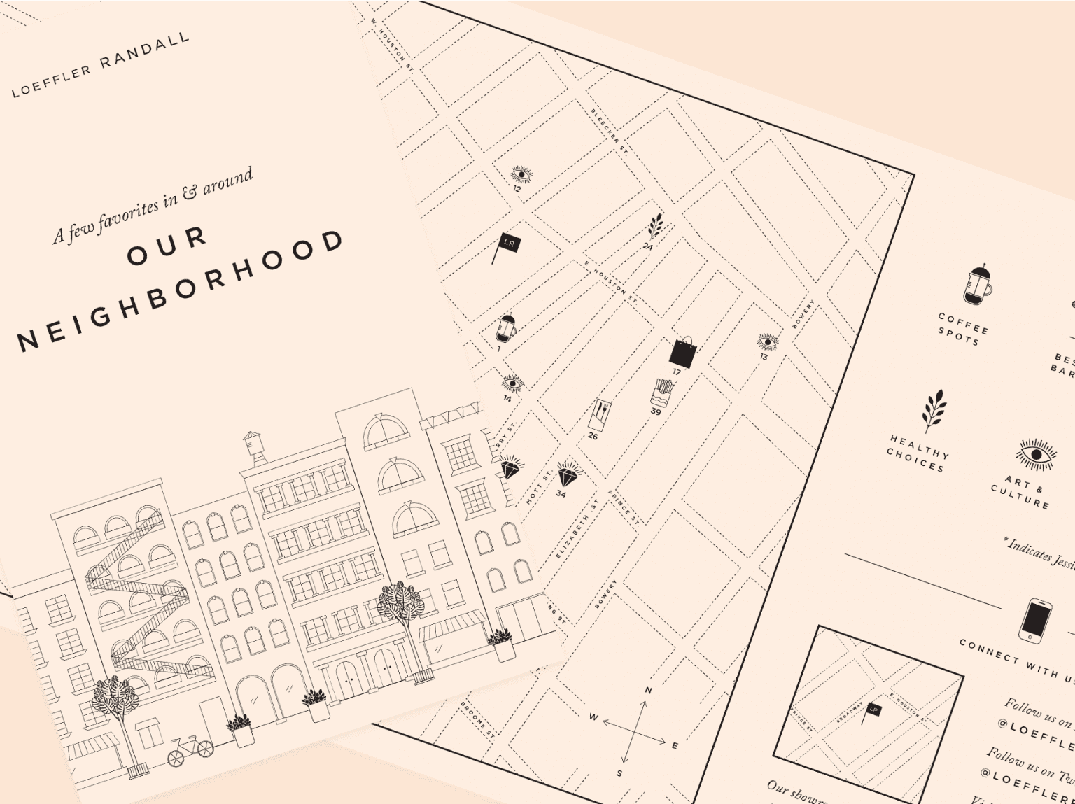 Loeffler Randall Neighborhood Guide