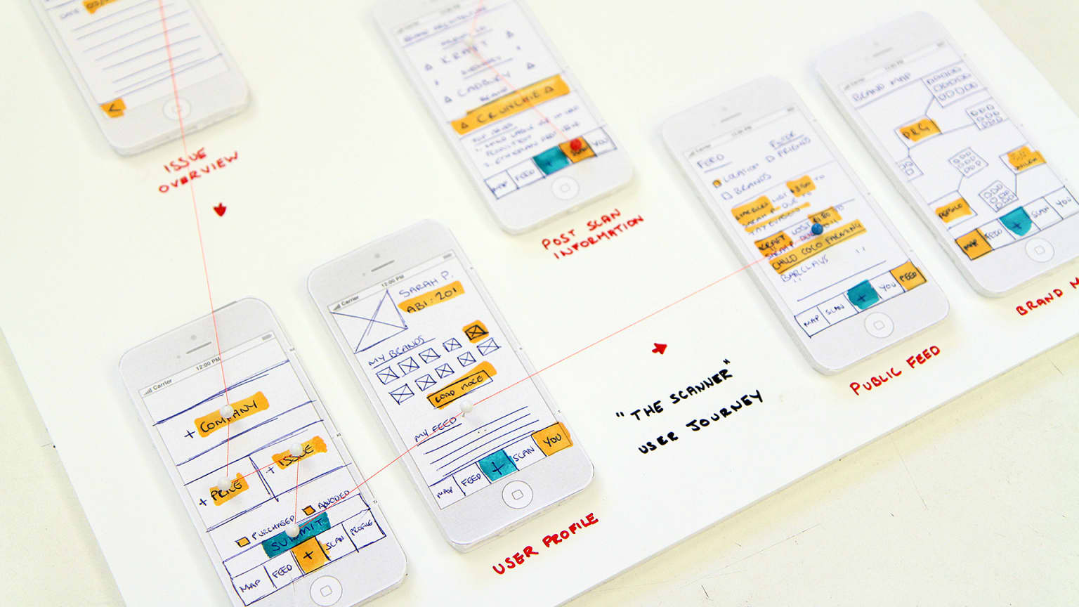Collected UX Work