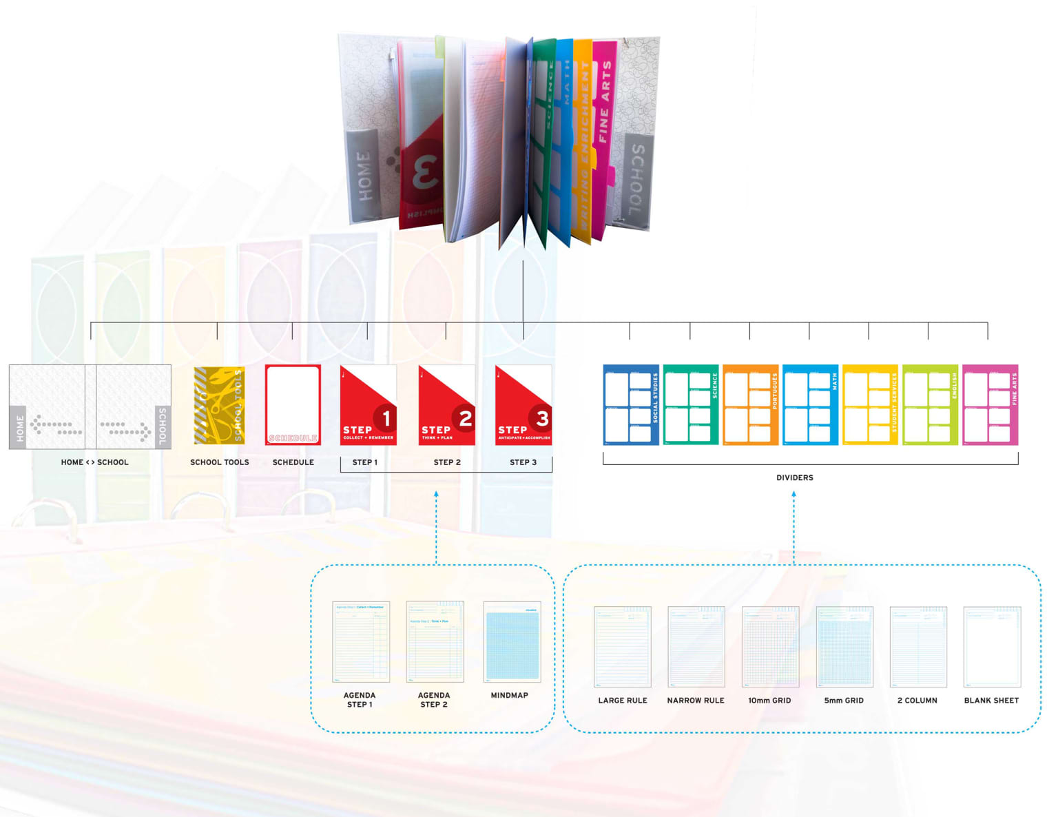 EDUCATION PRODUCT DESIGN;  Discovery Learning System