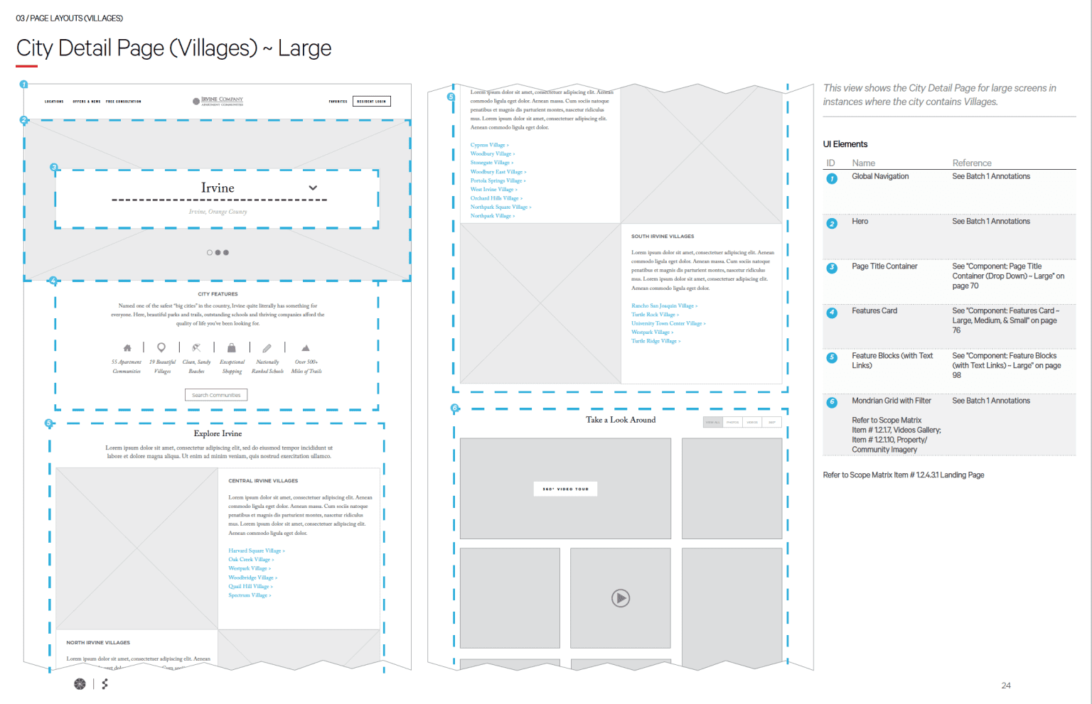 Web and Mobile Annotated Wireframes for Real Estate & Resident Experience