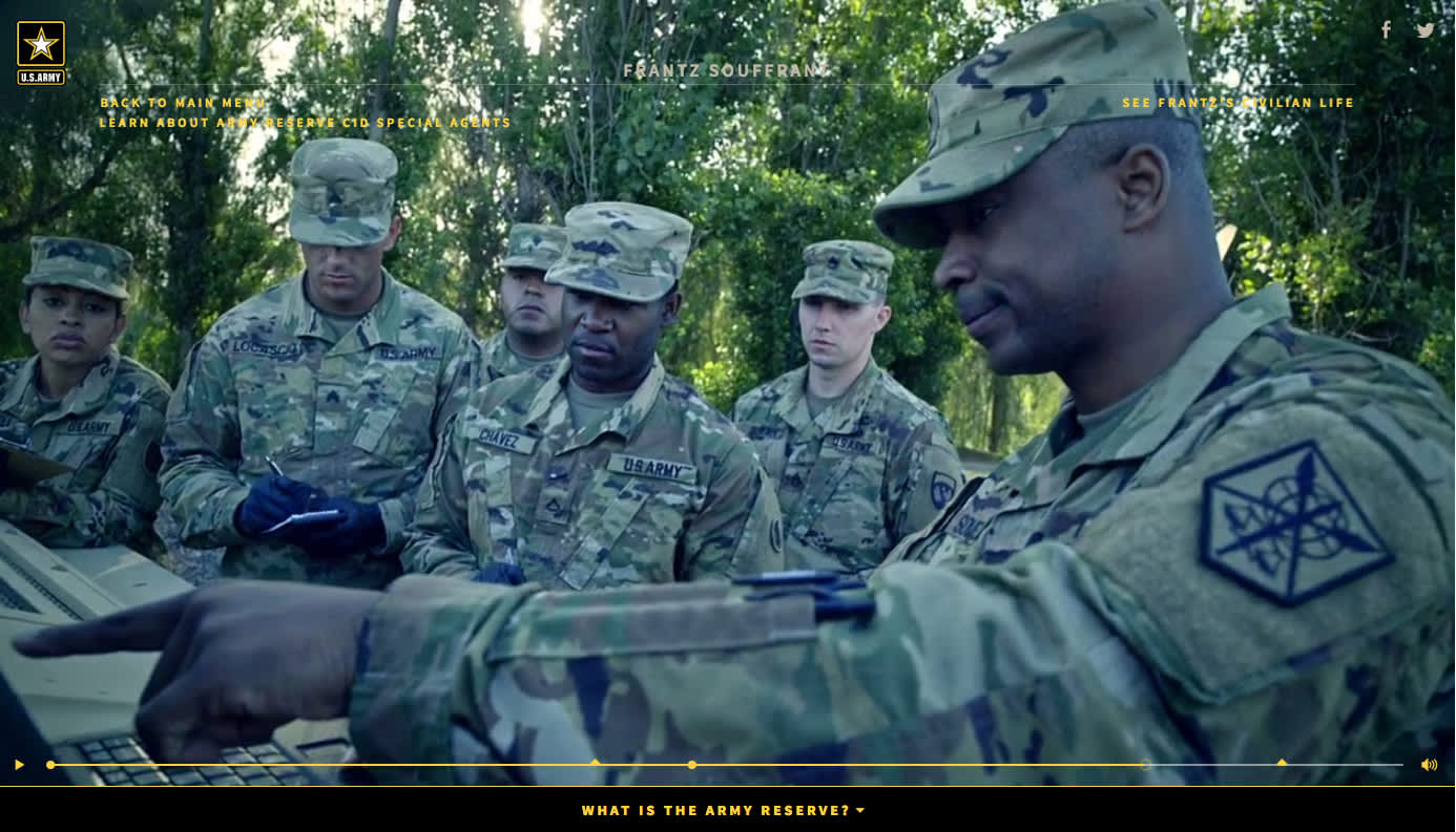 U.S. ARMY RESERVE — PART TIME ALL SOLDIER