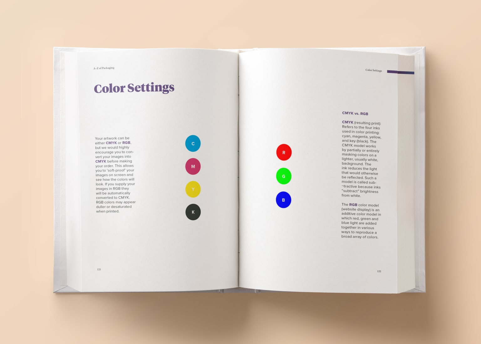 A–Z of Packaging by Packlane