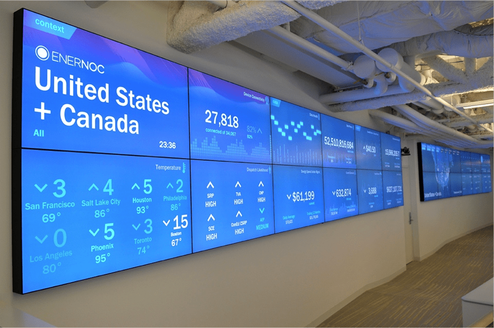 EnerNOC Operations Center Dashboard