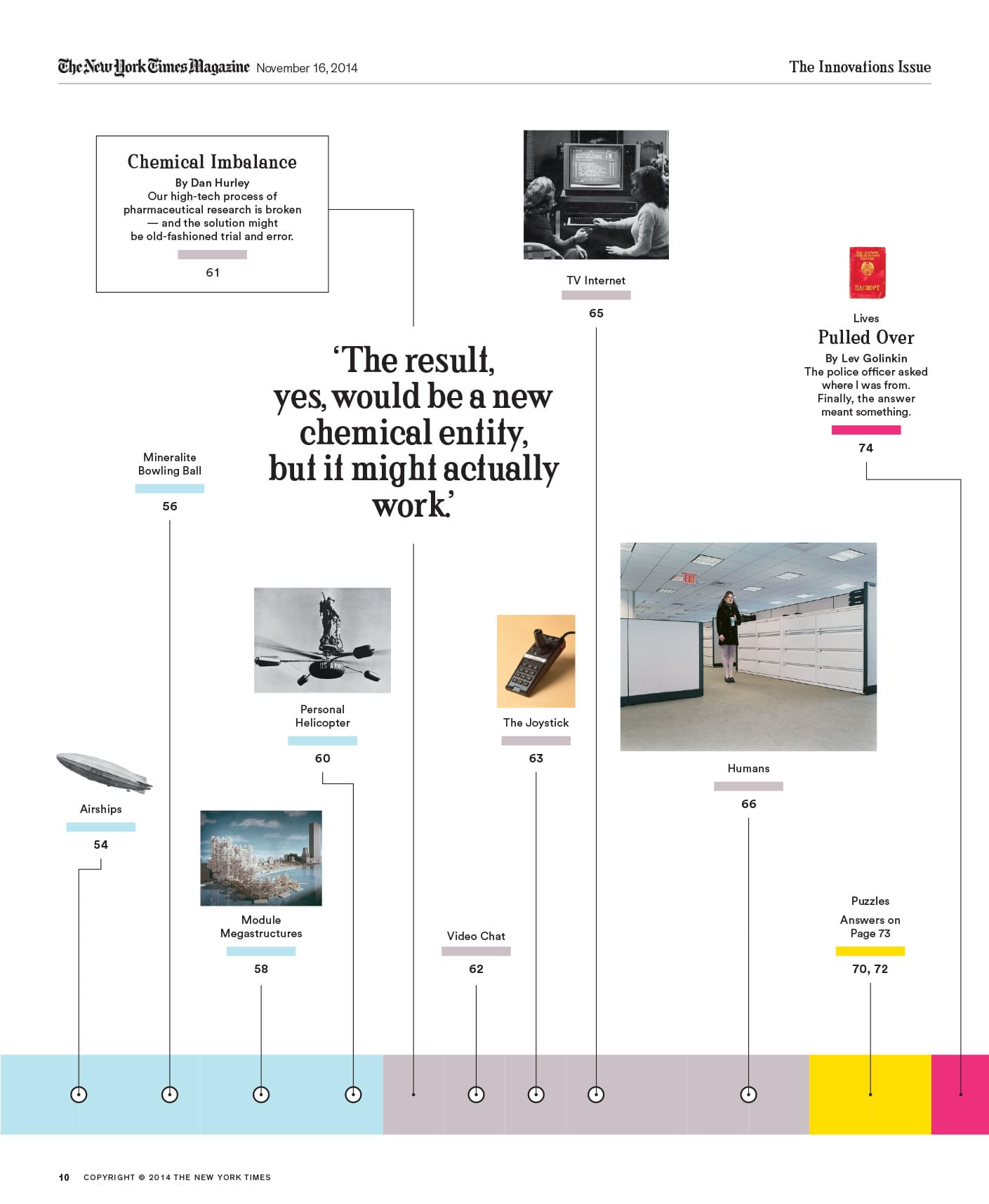 The NYTimes Magazine Innovations Issue