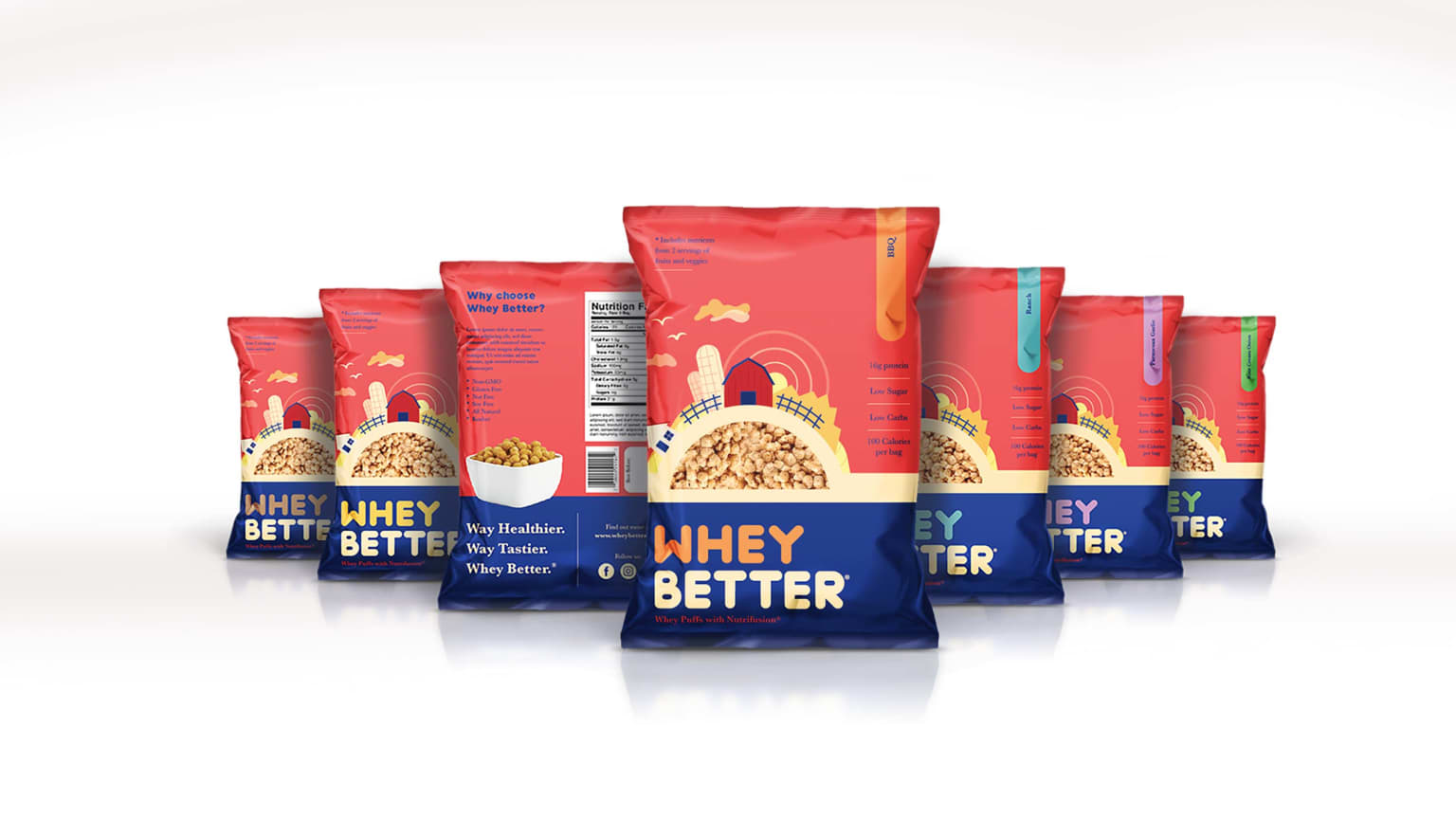 Whey Better Concept Designs