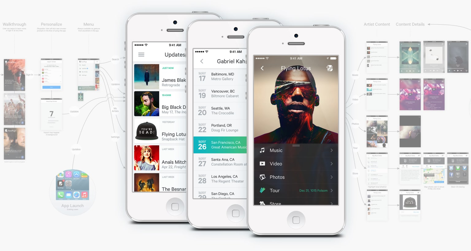 BandPage App - Find, Follow & Share