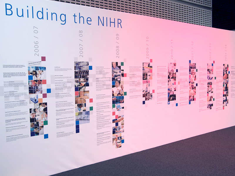 Celebrating 10 years of the NHS National Institute for Health Research