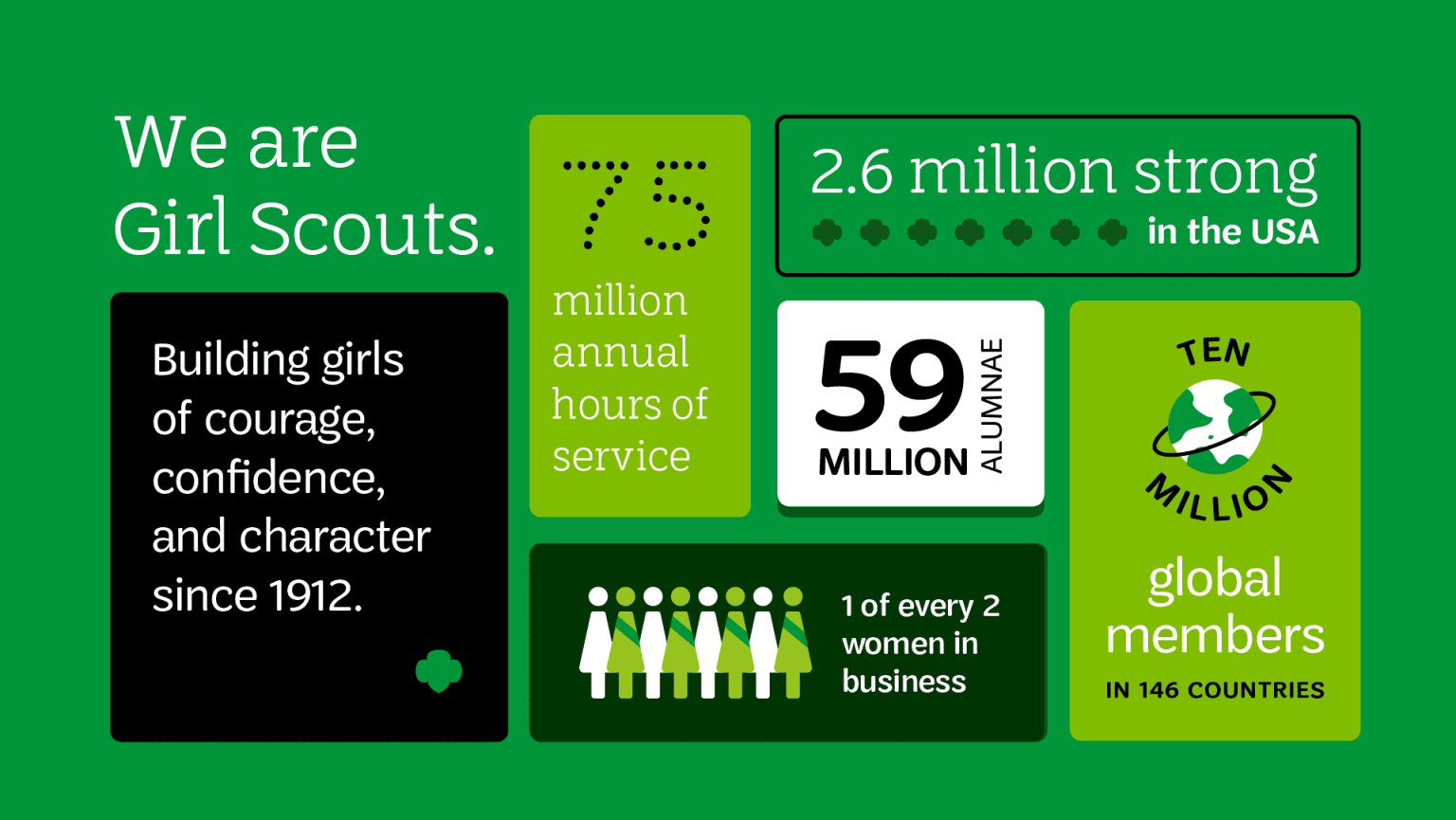 Girl Scouts of America Illustration