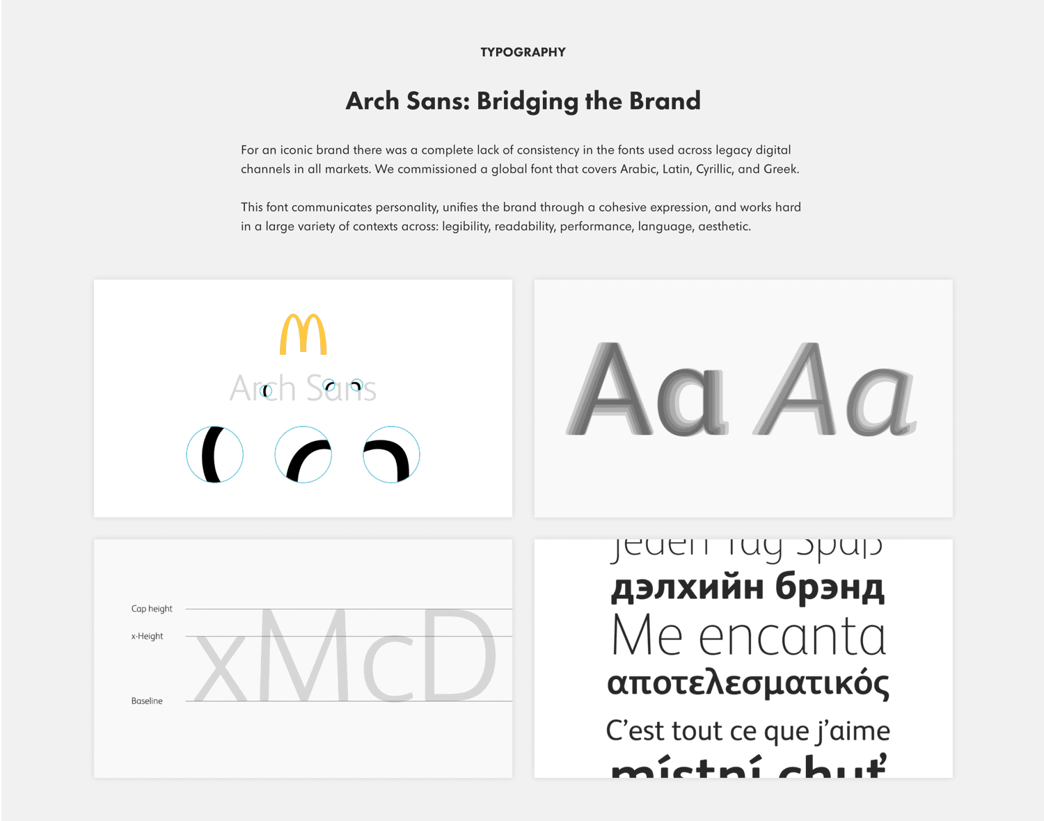 McDonald's Global Digital Brand System
