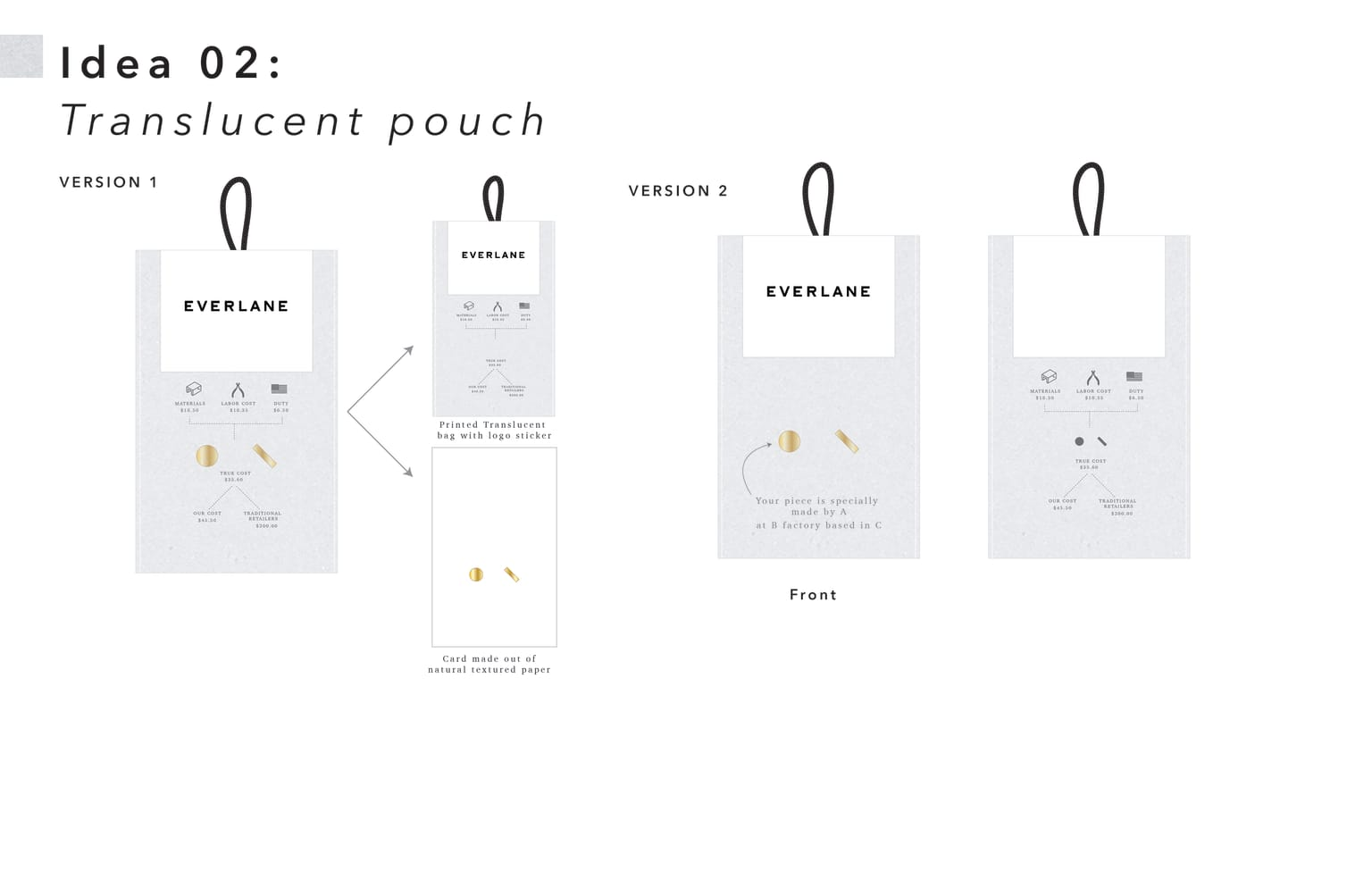Everlane - Jewelry Packaging